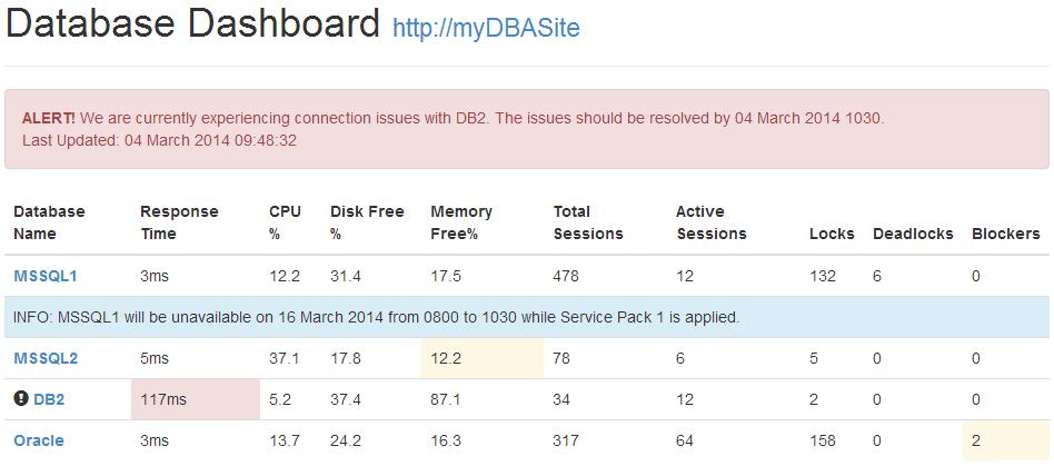 bootstrap database dashboard mock